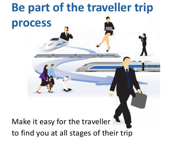 Be part of the traveller trip process  Make it easy for the traveller to find you at all stages of their trip