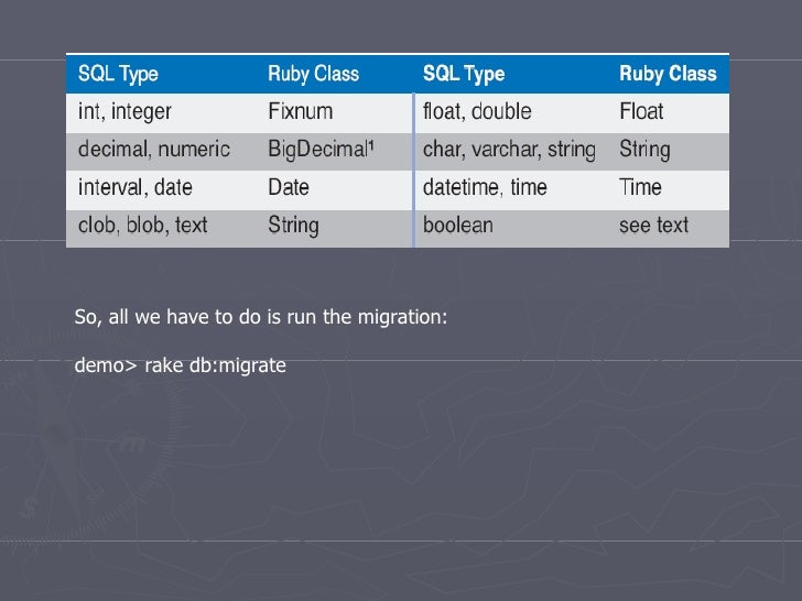 rails how to delete rake migration
