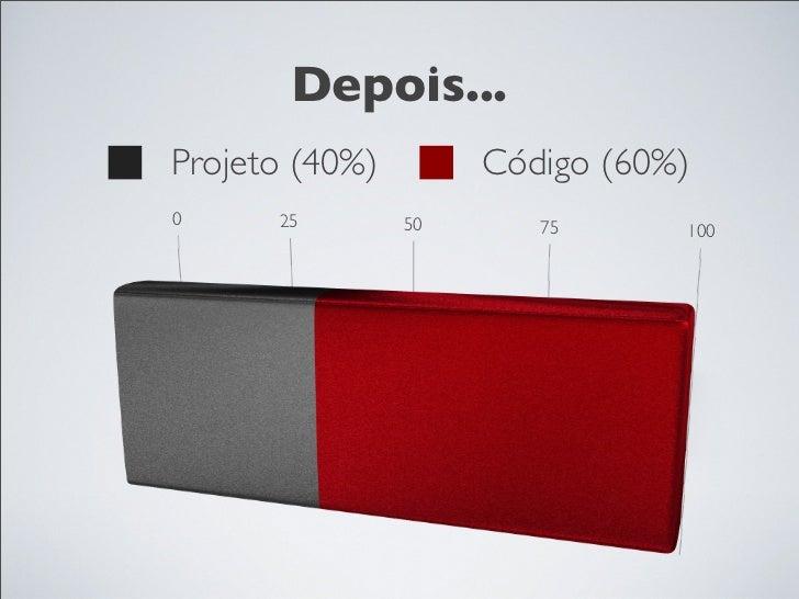 Links interessantes:Ruby a partir de Javahttp://www.ruby-lang.org/pt/documentacao/ruby-a-partir-de-outras-linguagens/para-...