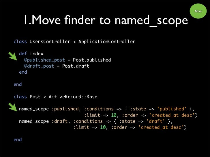After         1.Move finder to named_scope class UsersController < ApplicationController    def index     @published_post =...