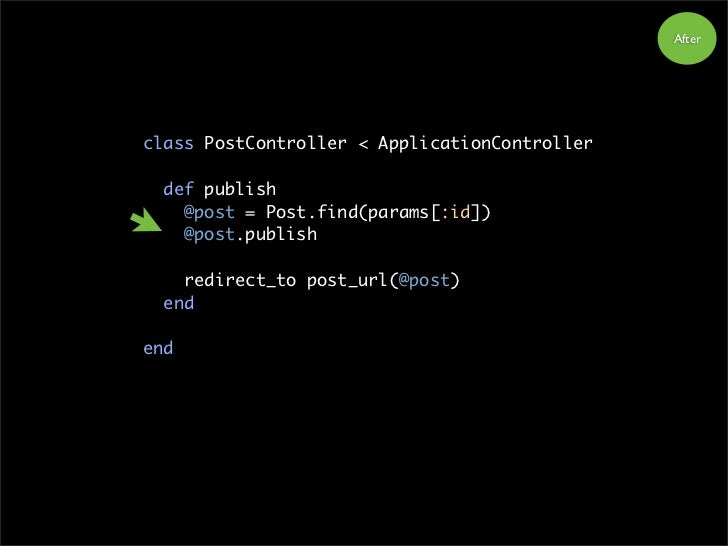 After     class PostController < ApplicationController    def publish     @post = Post.find(params[:id])     @post.publish...