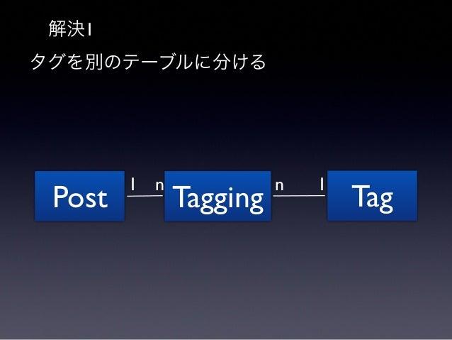 解決1 タグを別のテーブルに分ける class Post < ActiveRecord::Base has_many :taggings has_many :tags, through: :taggings end class Tagging ...