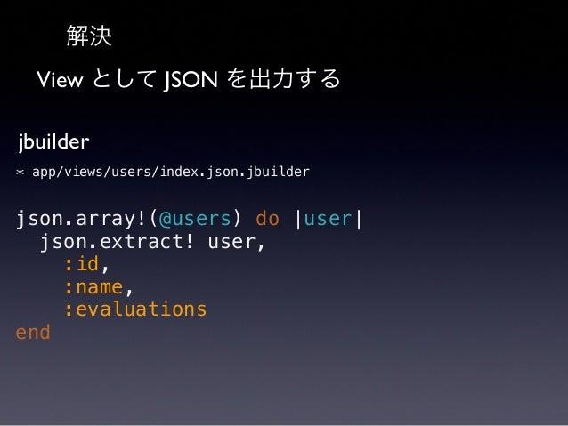 ポイント  *  Context によって変化するロジックを モデルに持たせない  *  データの表示形式はモデルに含めない