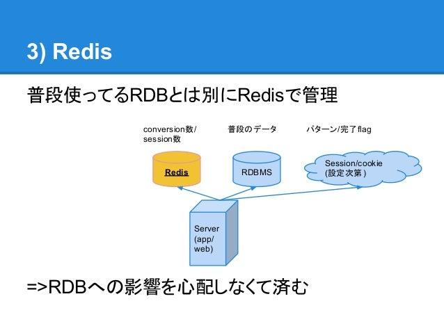 3) Redis普段使ってるRDBとは別にRedisで管理           conversion数/         普段のデータ   パターン/完了flag           session数                      ...