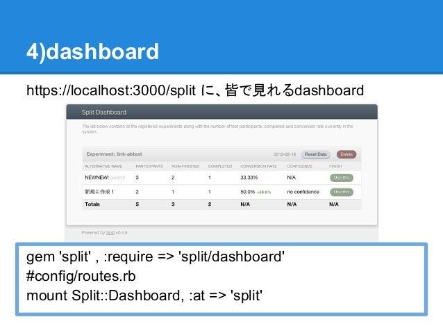4)dashboardhttps://localhost:3000/split に、皆で見れるdashboardgem split , :require => split/dashboard#config/routes.rbmount Spli...