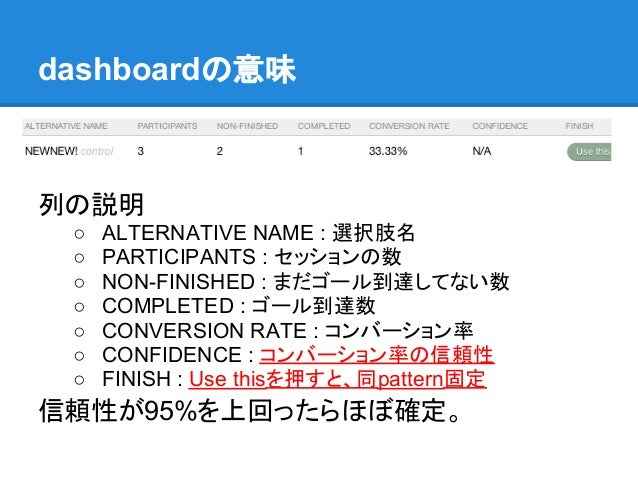 dashboardの意味列の説明 ○   ALTERNATIVE NAME : 選択肢名 ○   PARTICIPANTS : セッションの数 ○   NON-FINISHED : まだゴール到達してない数 ○   COMPLETED : ゴー...