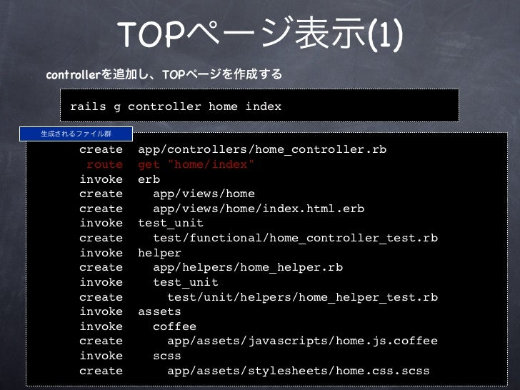 TOPページ表示(2)root設定をroutes.rbに追加    routes.rb   root :to => 'home#index'public/index.htmlを削除   rm public/index.html  ※ちなみにさっ...