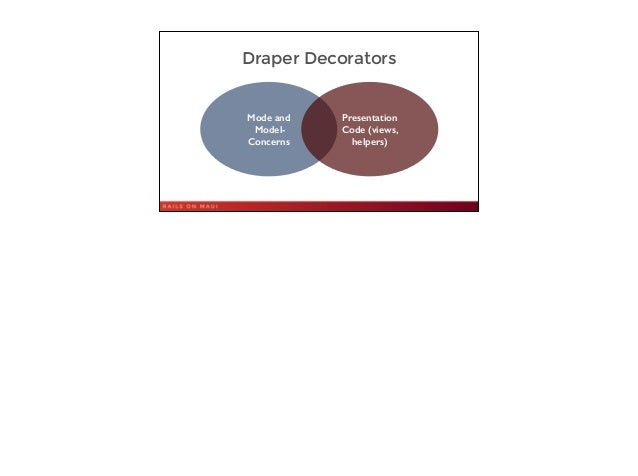 Draper Decorators 24 Mode and Model- Concerns Presentation Code (views, helpers)