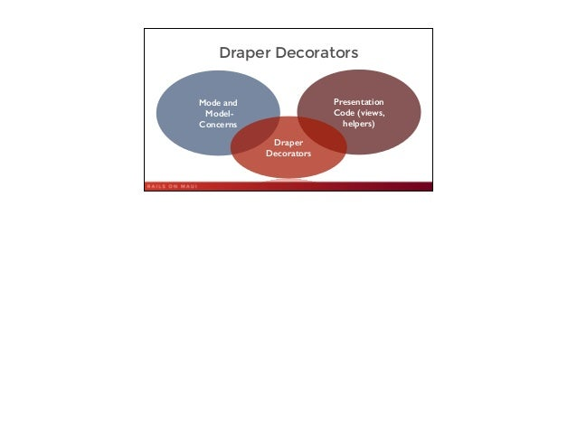 Draper Decorators 25 Mode and Model- Concerns Presentation Code (views, helpers) Draper Decorators