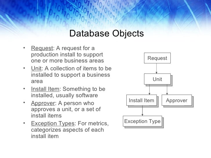 Database Objects <ul><li>Request : A request for a production install to support one or more business areas </li></ul><ul>...