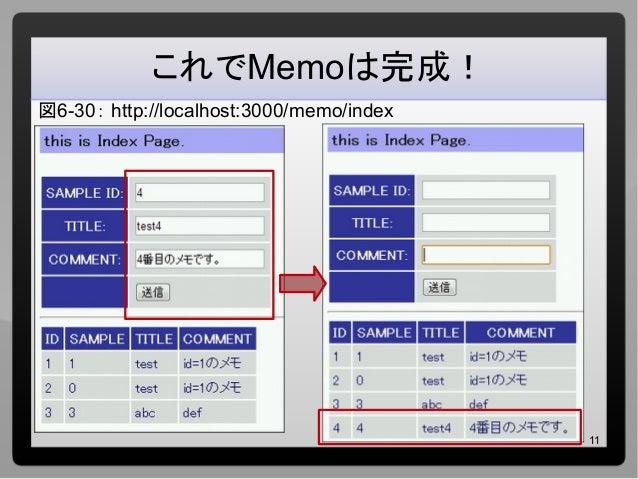 11 これでMemoは完成! 図6-30: http://localhost:3000/memo/index