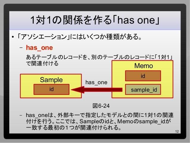 12 1対1の関係を作る「has one」 ● 「アソシエーション」にはいくつか種類がある。 – has_one あるテーブルのレコードを、別のテーブルのレコードに「1対1」 で関連付ける 図6-24 – has_oneは、外部キーで指定したモ...