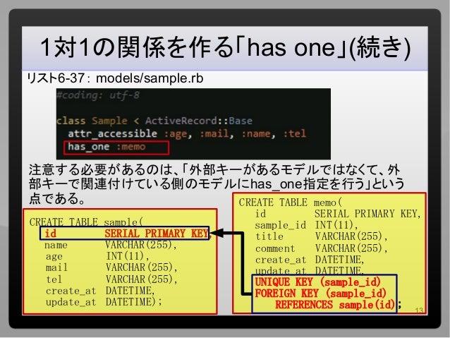 13 1対1の関係を作る「has one」(続き) リスト6-37: models/sample.rb 注意する必要があるのは、「外部キーがあるモデルではなくて、外 部キーで関連付けている側のモデルにhas_one指定を行う」という 点である。...