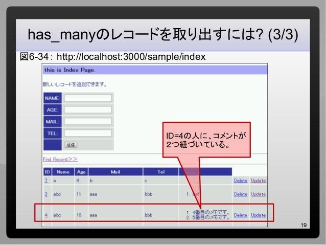 19 has_manyのレコードを取り出すには? (3/3) 図6-34: http://localhost:3000/sample/index ID=4の人に、コメントが 2つ紐づいている。