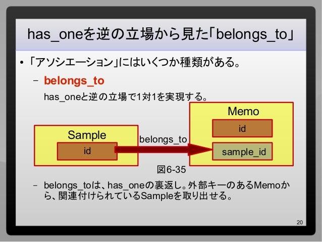 20 has_oneを逆の立場から見た「belongs_to」 ● 「アソシエーション」にはいくつか種類がある。 – belongs_to has_oneと逆の立場で1対1を実現する。 図6-35 – belongs_toは、has_oneの裏...