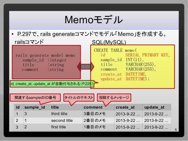 6 Memoモデル ● P.297で、rails generateコマンドでモデル「Memo」を作成する。 rails generate model memo sample_id :integer title :string comment :...