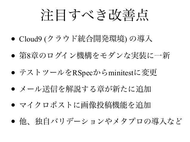 : • ( ) • Ruby/Rails orz • Git/GitHub/Heroku … • • !! • …orz =>
