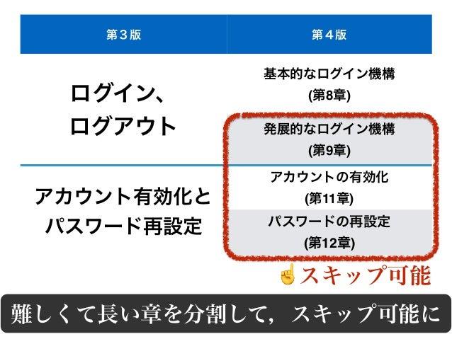 Rails https://railstutorial.jp/seminars