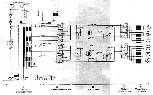 Indian Railway locomotive ppt – Locomotive Engine Diagram Simple