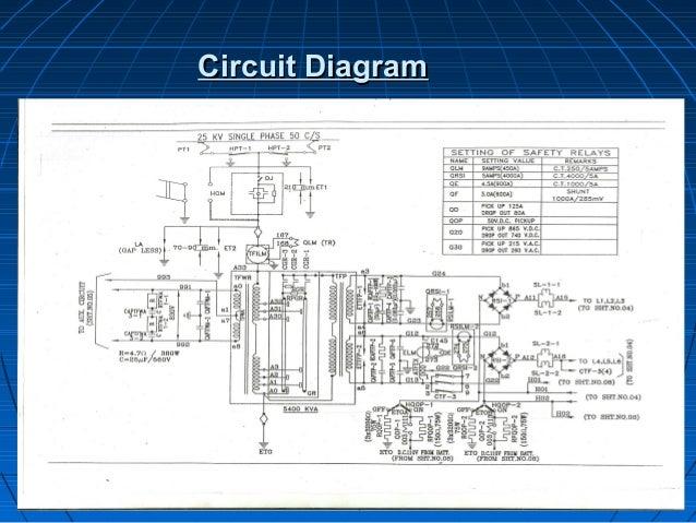 Locomotive Wiring Diagram | Wiring Schematic Diagram on gp9 locomotive diagram, emd motor diagram, diesel locomotive diagram, f40ph locomotive diagram,
