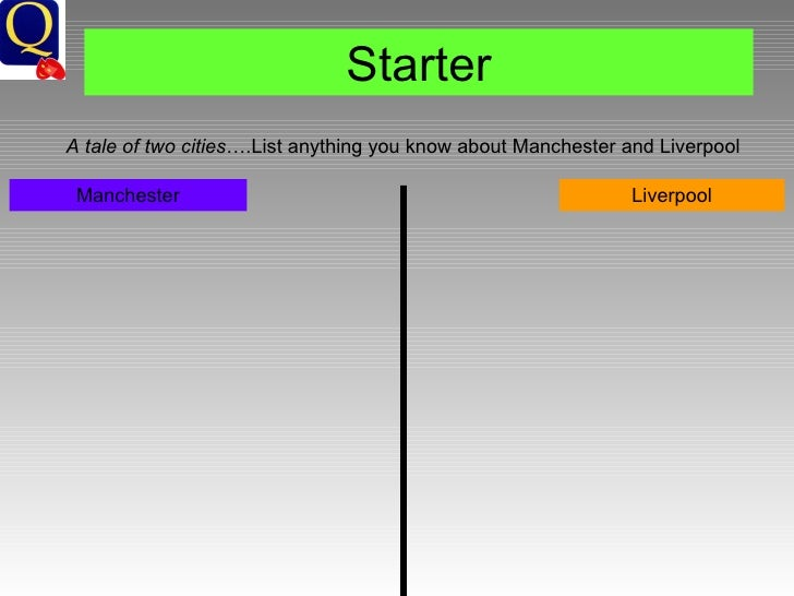 Starter A tale of two cities ….List anything you know about Manchester and Liverpool Manchester Liverpool