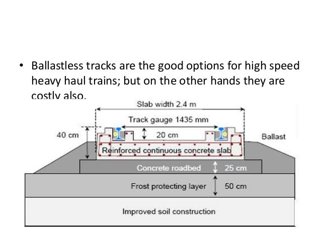 Railway Track An Introduction