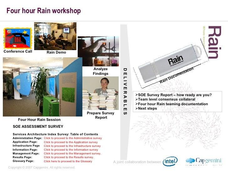 Four hour Rain workshop Analyze Findings Prepare Survey  Report D E L I V E R A B L E S Four Hour Rain Session <ul><li>SOE...