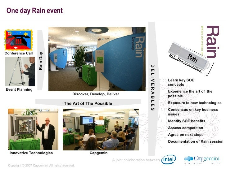 One day Rain event Event Planning Rain Day Discover, Develop, Deliver The Art of The Possible <ul><li>Learn key SOE    con...