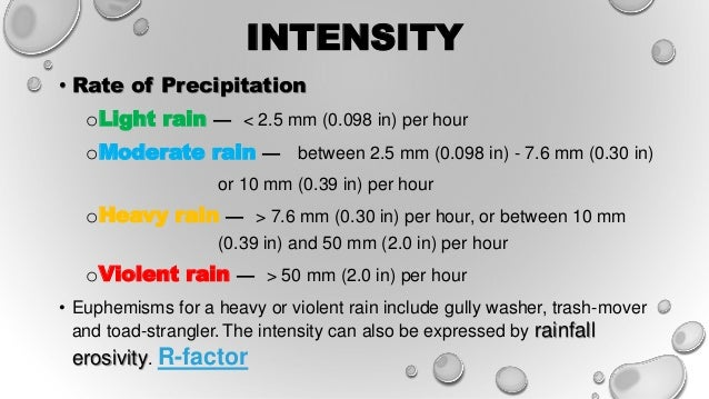 Rainfall Measurement And Interpretation