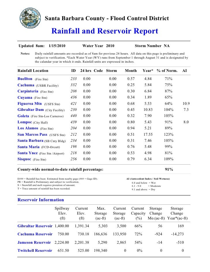 Santa Barbara County - Flood Control District                              Rainfall and Reservoir Report Updated 8am: 1/15...