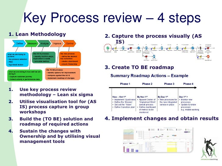 Lean Process Review Consulting Summary
