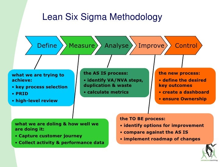 Lean process improvement steps pictures to pin on for Va nva analysis template