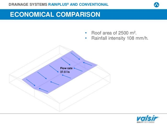 Rainplus Siphonic vs Conventional Drainage