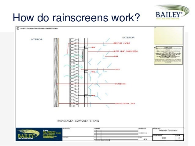 Agile Testing Principlesandpracticesanilkaradeindicthreadsqualityconference2010 besides Article additionally Wet Scrubbers as well Bailey Total Building Envelope Cpd Rainscreen Cladding furthermore 50. on smoke system diagram