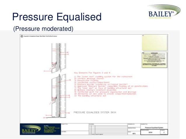 Bailey Total Building Envelope CPD: Rainscreen Cladding
