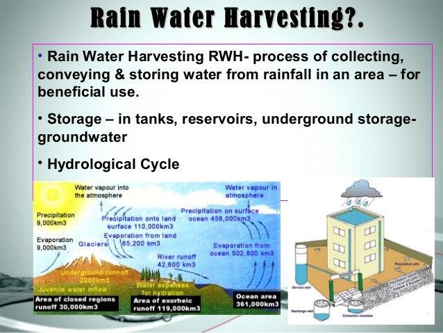 Rain water harvesting =-