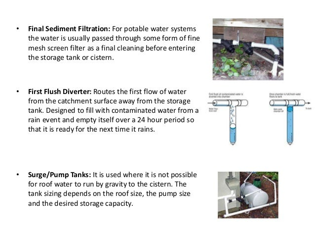 Methods Of Rainwater Harvesting Types Of Rural Sanitation