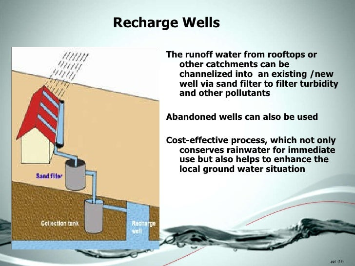 a paragraph on water harvesting What is rainwater harvesting and why is it important water is our most precious natural resource and something that most of us take for granted.