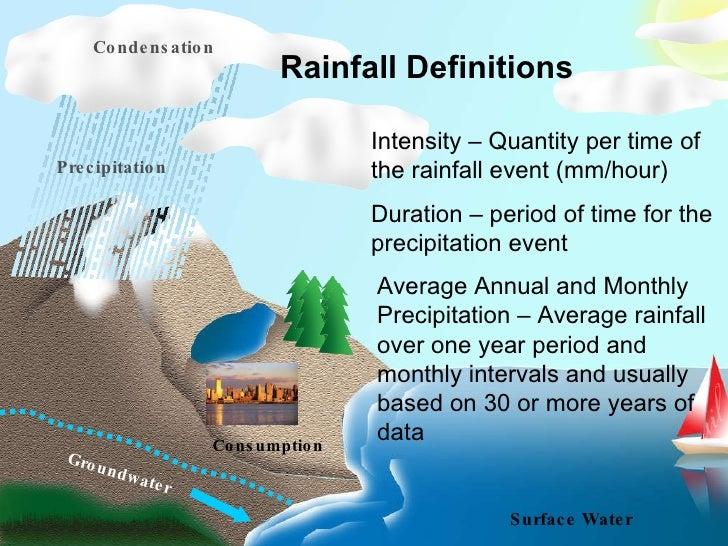 Rainwater harvesting for decision makers for Explanation of rainwater harvesting
