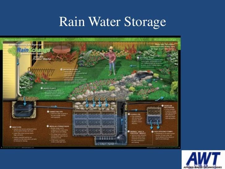 Rainwater Harvesting Amp Irrigation