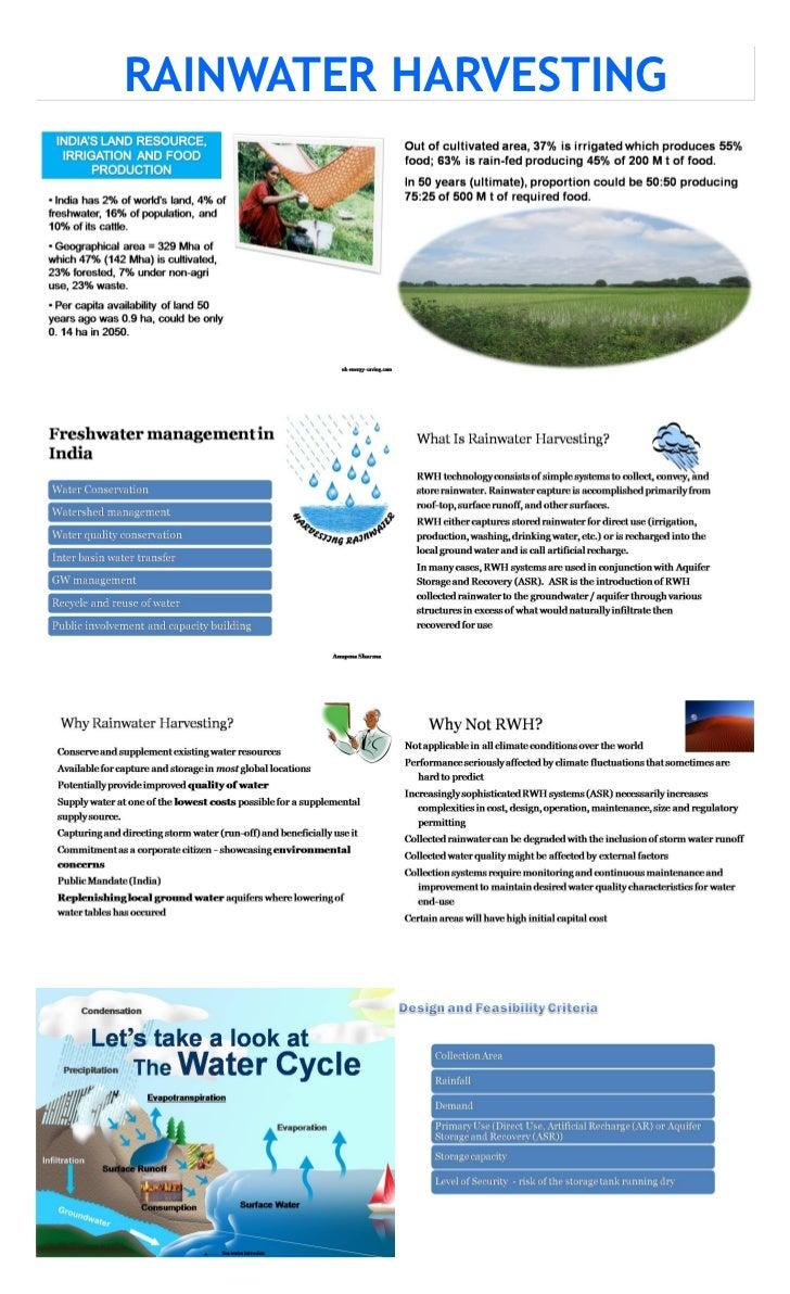Rainwater harvesting posters dr reddy