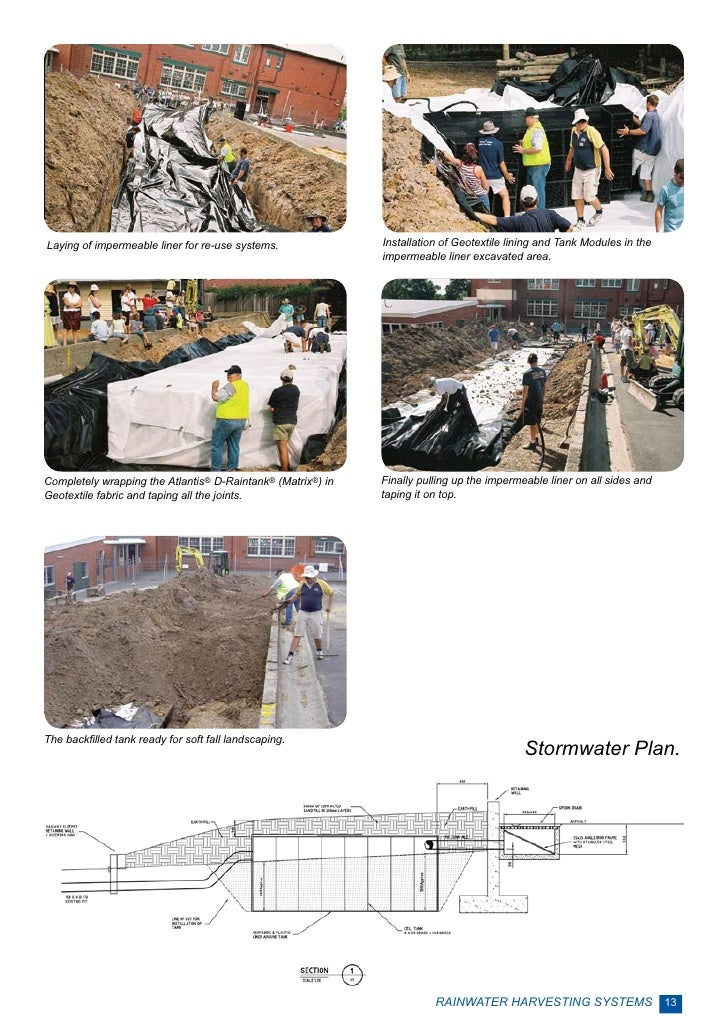 Laying of impermeable liner for re-use systems.              Installation of Geotextile lining and Tank Modules in the    ...