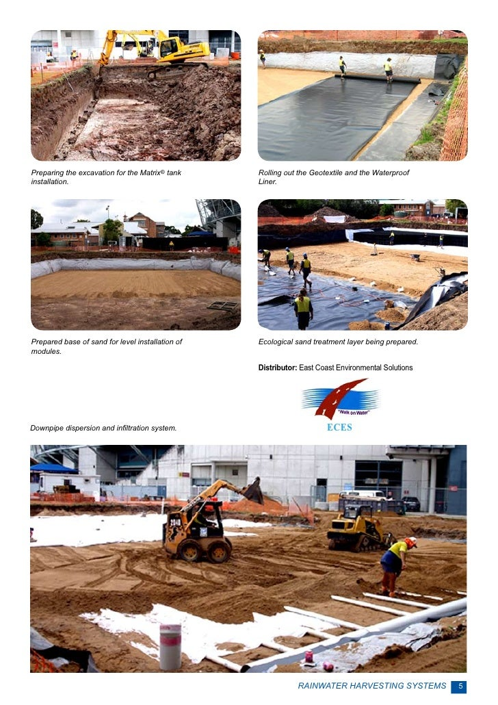 Preparing the excavation for the Matrix® tank     Rolling out the Geotextile and the Waterproofinstallation.              ...