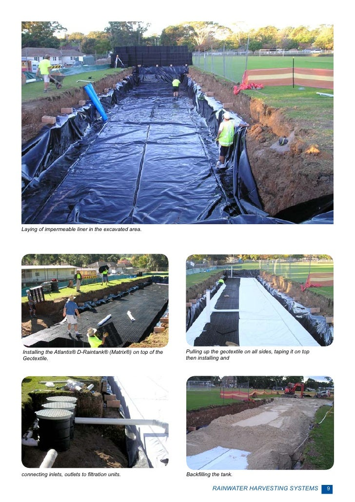 Laying of impermeable liner in the excavated area.Installing the Atlantis® D-Raintank® (Matrix®) on top of the   Pulling u...