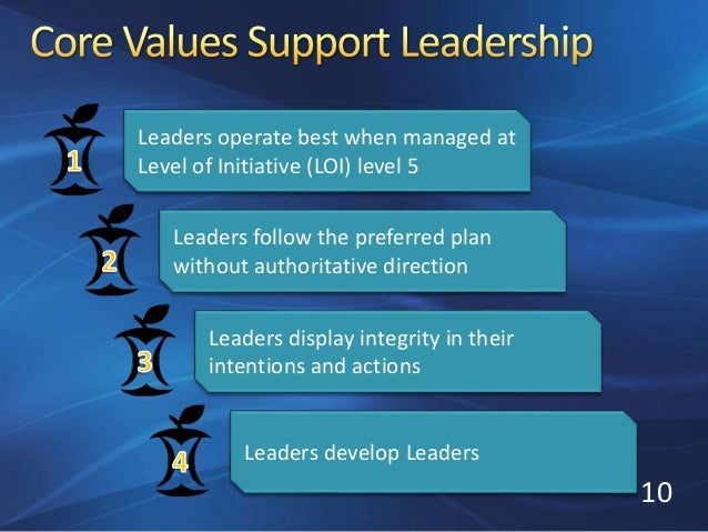 Examples of ethical leaders