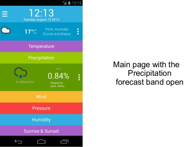 Main page with the Precipitation forecast band open