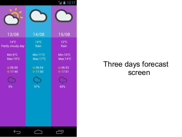 Three days forecast screen
