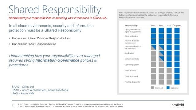 Raise Your Office 365 Secure Score - Antonio Maio Slide 2