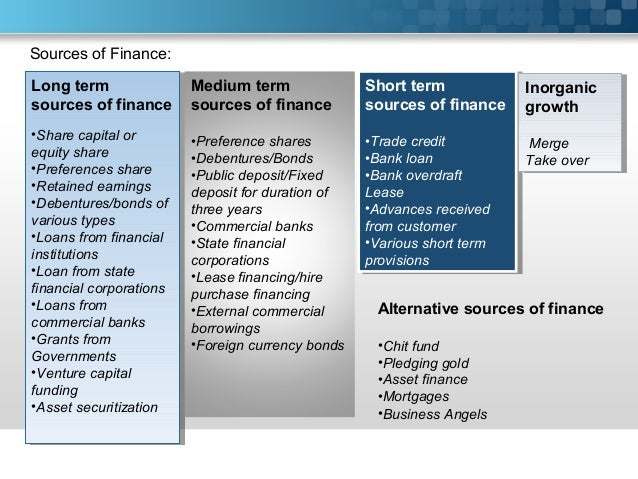 short medium and long term sources of finance Advantages and limitations of each source of  like short-term finance, medium-term finance and long  medium term source sources of finance short term.