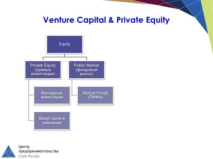 Venture Capital & Private Equity                 EquityPrivate Equity            Public Market   (прямые                 (...